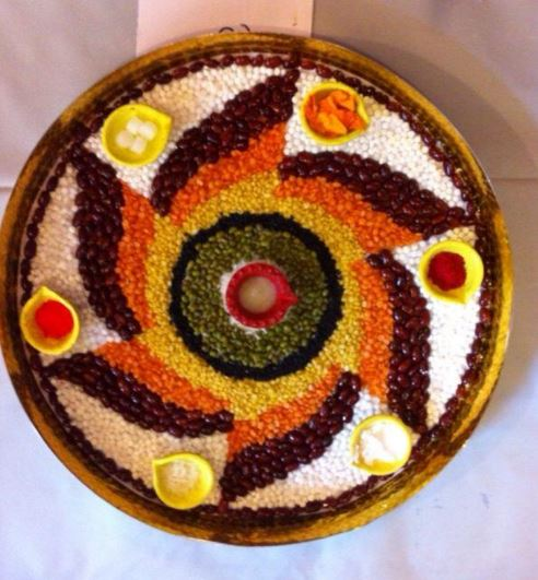 Creative and eyes on pinterest for Aarti plate decoration