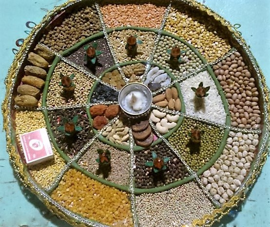 Aarti thali decoration ideas for ganpati aati thali for Aarti thali decoration with clay